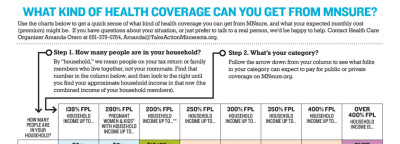 NEW MNsure Eligibility Chart